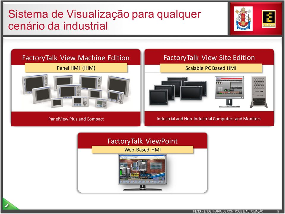 Site Edition Scalable PC Based HMI PanelView Plus and Compact