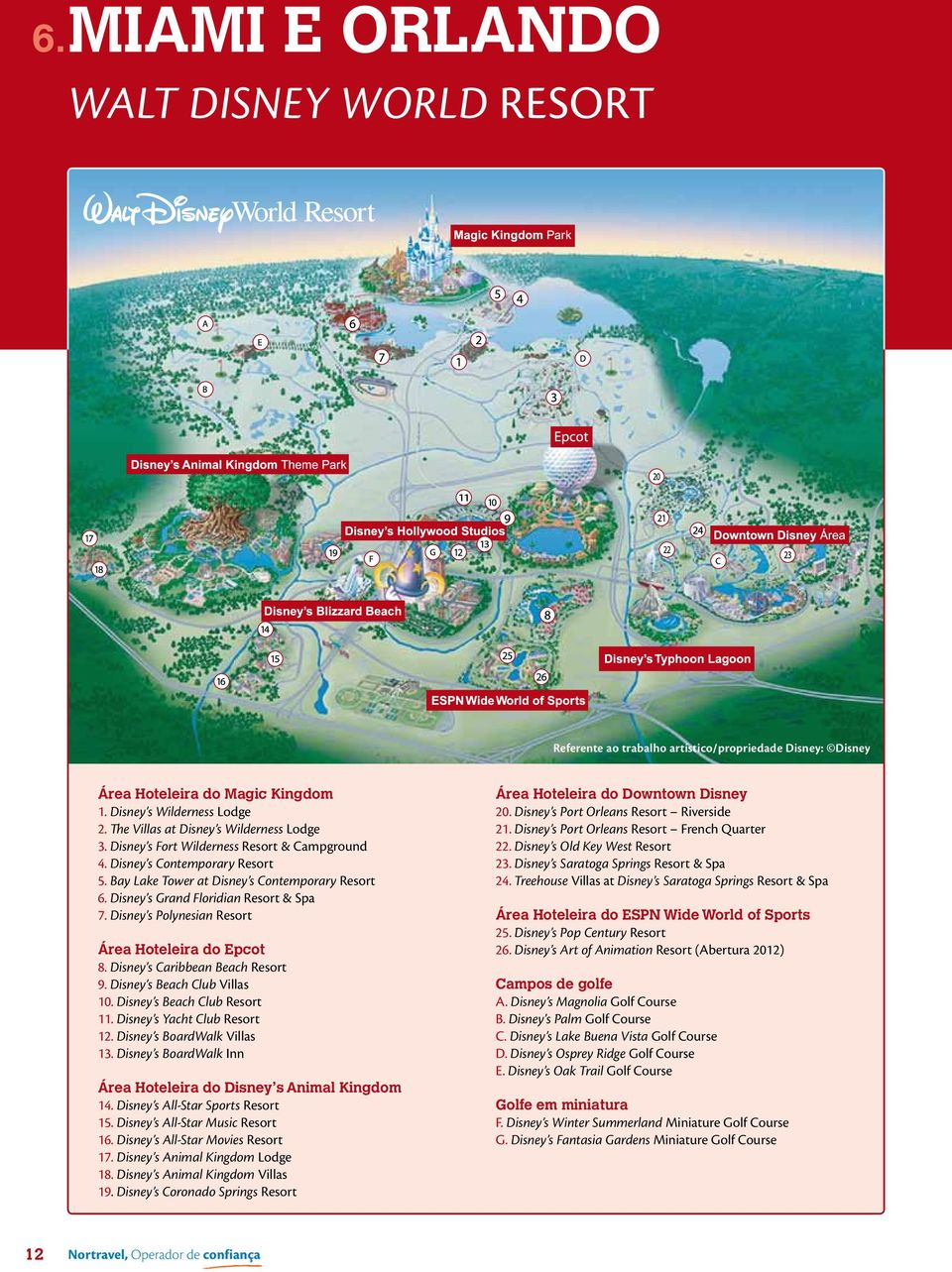 Disney s Grand Floridian Resort & Spa 7. Disney s Polynesian Resort Área Hoteleira do Epcot 8. Disney s Caribbean Beach Resort 9. Disney s Beach Club Villas 10. Disney s Beach Club Resort 11.
