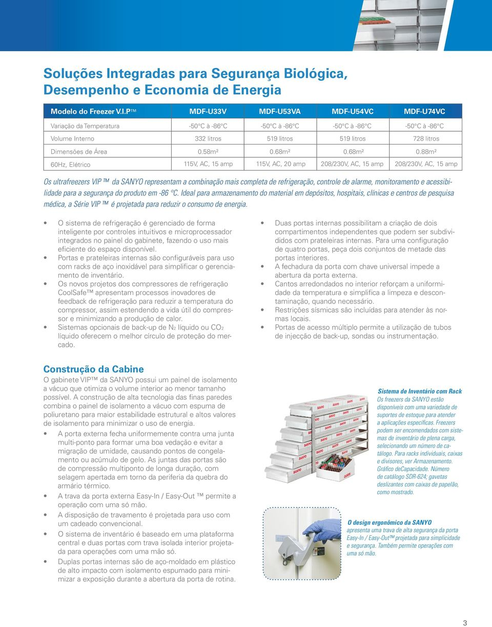 "The cost per 2"" box RoHS relates to the restriction of hazardous substances and of interior storage space is significantly lower in a SANYO reductions Modelo do in environmental Freezer V.I."