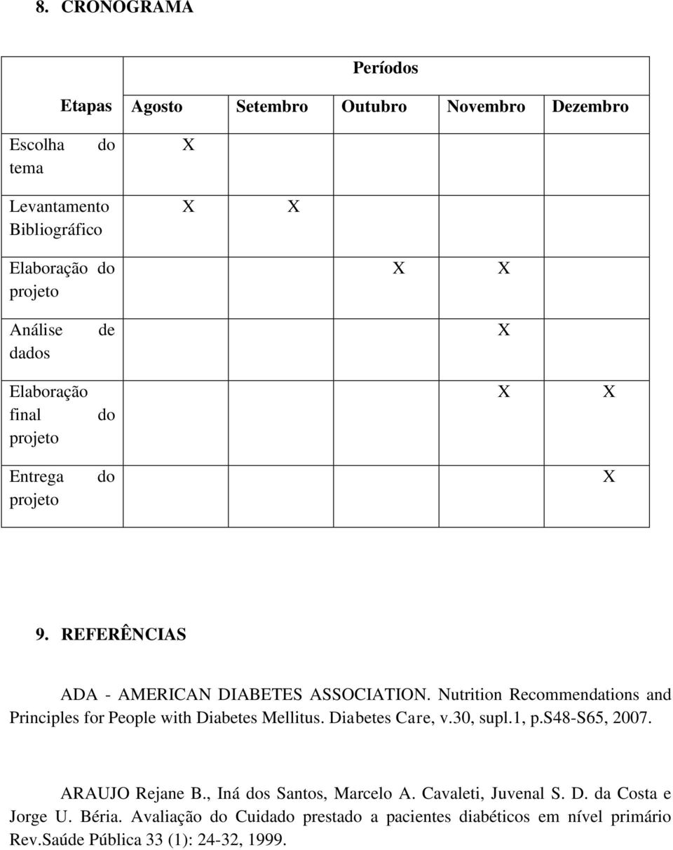 Nutrition Recommendations and Principles for People with Diabetes Mellitus. Diabetes Care, v.30, supl.1, p.s48-s65, 2007. ARAUJO Rejane B.