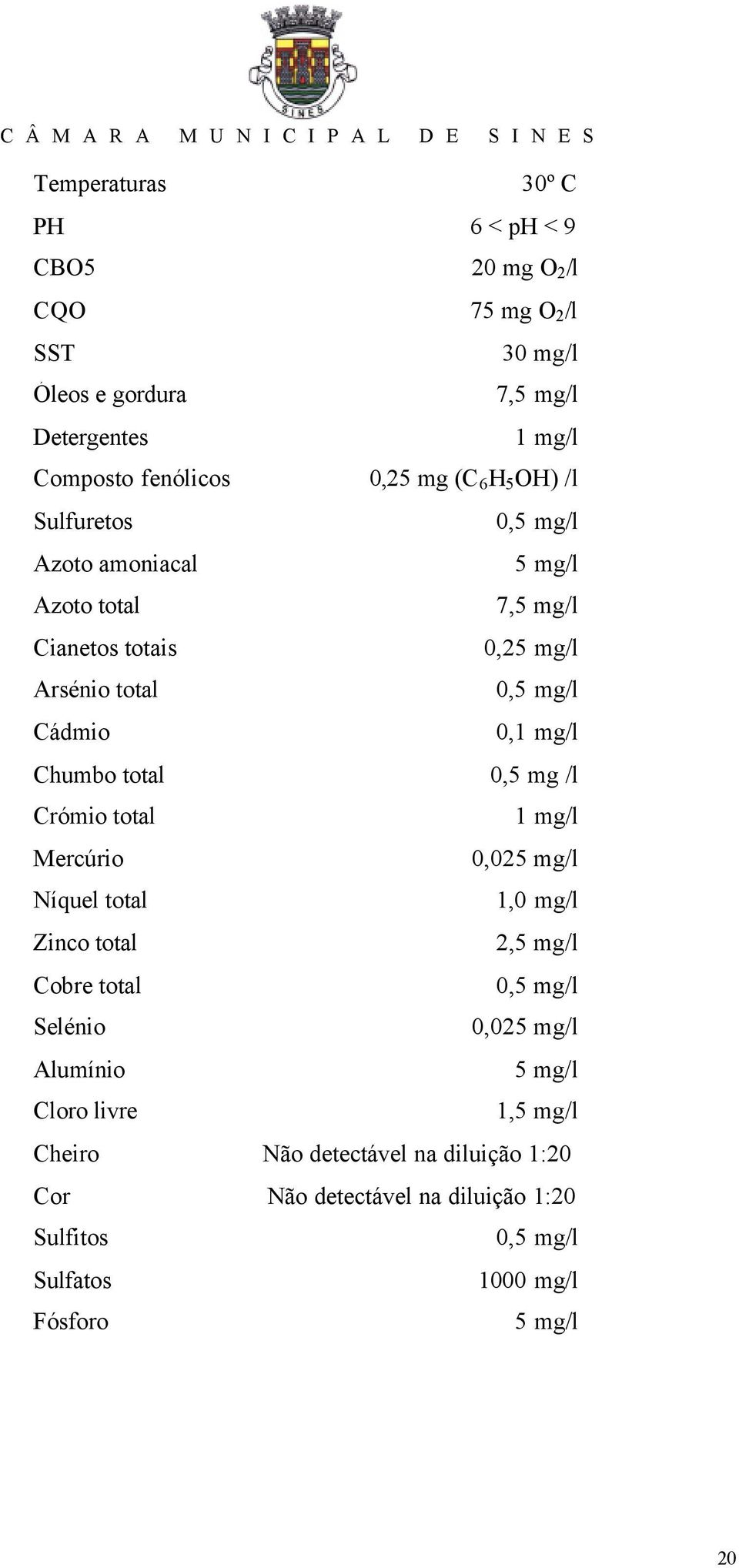 total 0,5 mg /l Crómio total 1 mg/l Mercúrio 0,025 mg/l Níquel total 1,0 mg/l Zinco total 2,5 mg/l Cobre total 0,5 mg/l Selénio 0,025 mg/l Alumínio 5