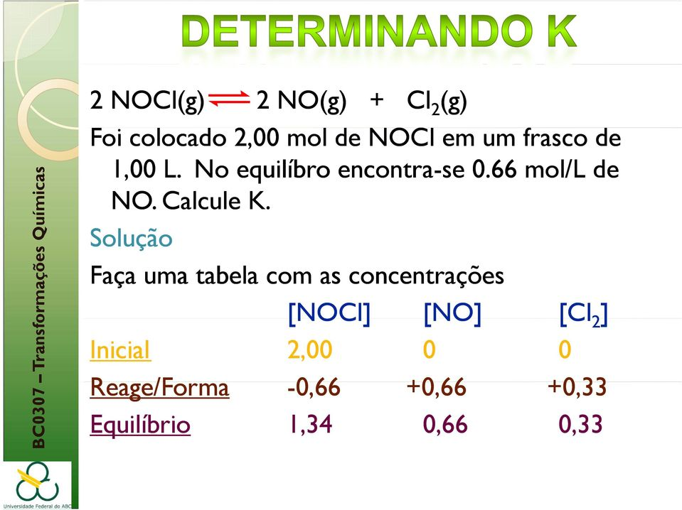 66 mol/l de NO. Cl Calcule l K.
