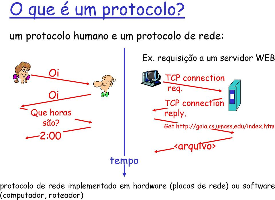 requisição a um servidor WEB TCP connection req. TCP connection reply.