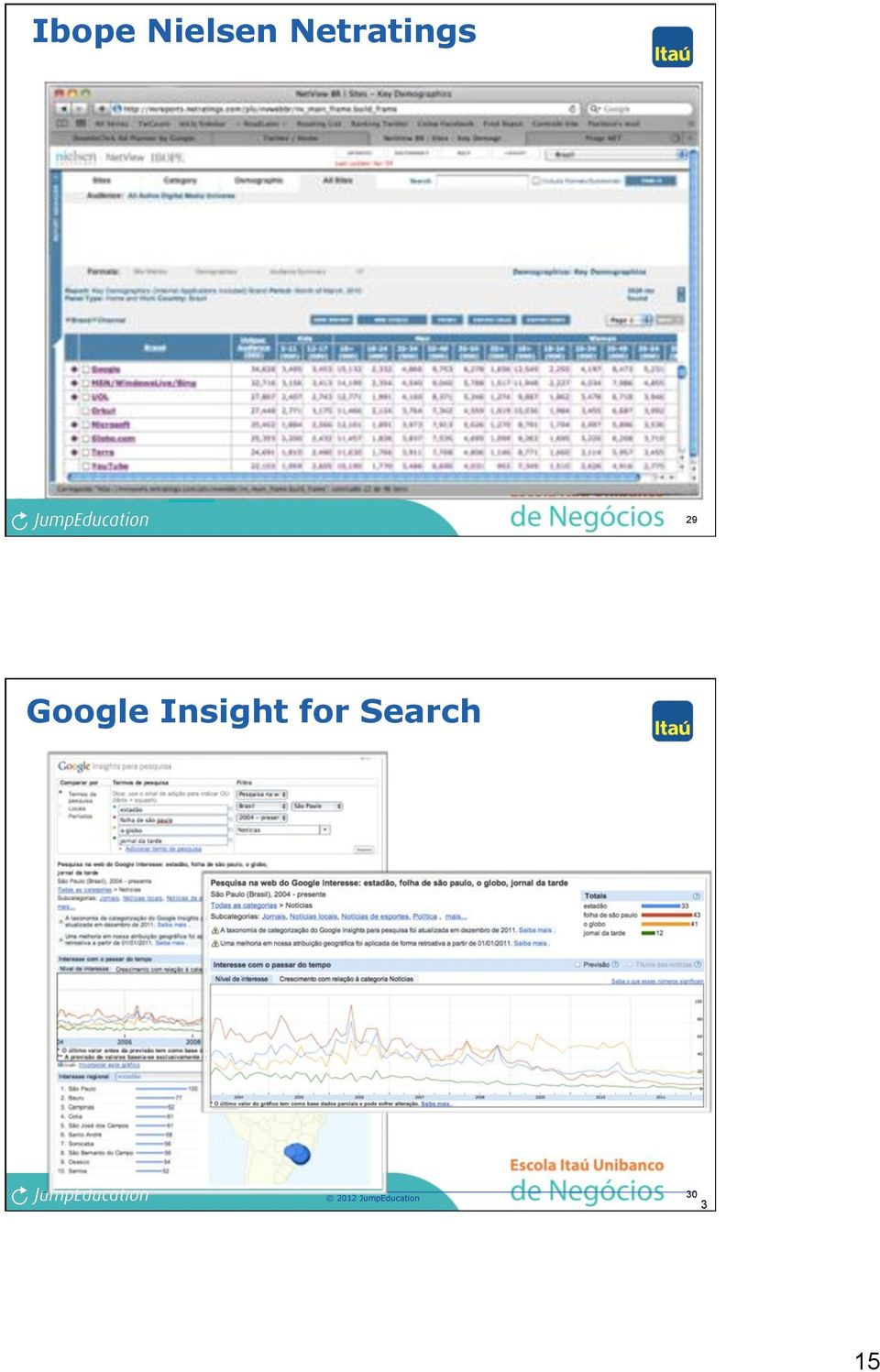 Insight for Search