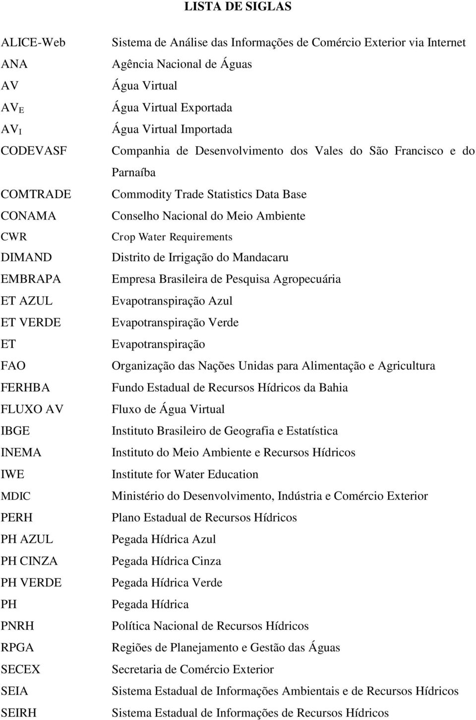 Vales do São Francisco e do Parnaíba Commodity Trade Statistics Data Base Conselho Nacional do Meio Ambiente Crop Water Requirements Distrito de Irrigação do Mandacaru Empresa Brasileira de Pesquisa
