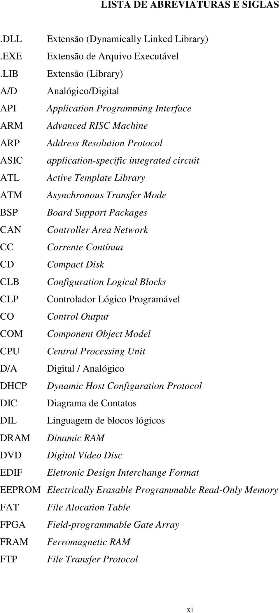 Template Library ATM Asynchronous Transfer Mode BSP Board Support Packages CAN Controller Area Network CC Corrente Contínua CD Compact Disk CLB Configuration Logical Blocks CLP Controlador Lógico