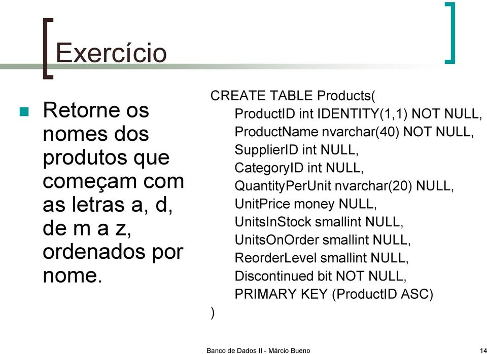 CategoryID int NULL, QuantityPerUnit nvarchar(20) NULL, UnitPrice money NULL, UnitsInStock smallint NULL, UnitsOnOrder
