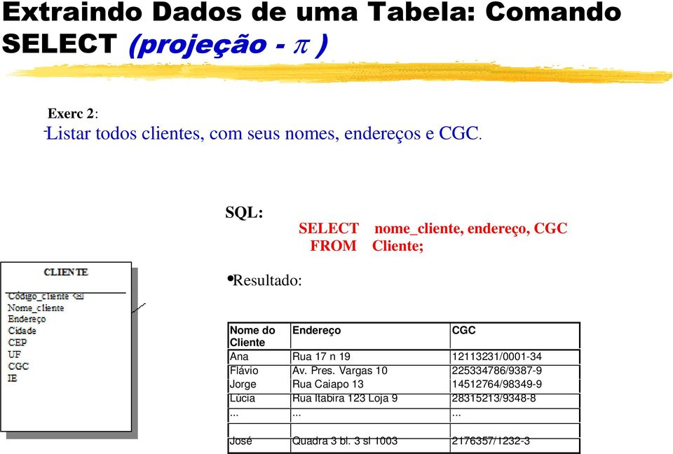 SELECT nome_cliente, endereço, CGC FROM Cliente; Resultado: Nome do Endereço CGC Cliente Ana Rua 17 n 19