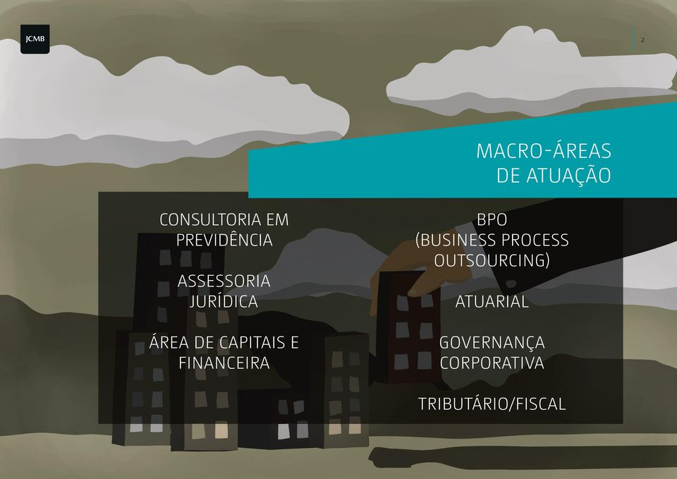 CAPITAIS E FINANCEIRA BPO (BUSINESS PROCESS