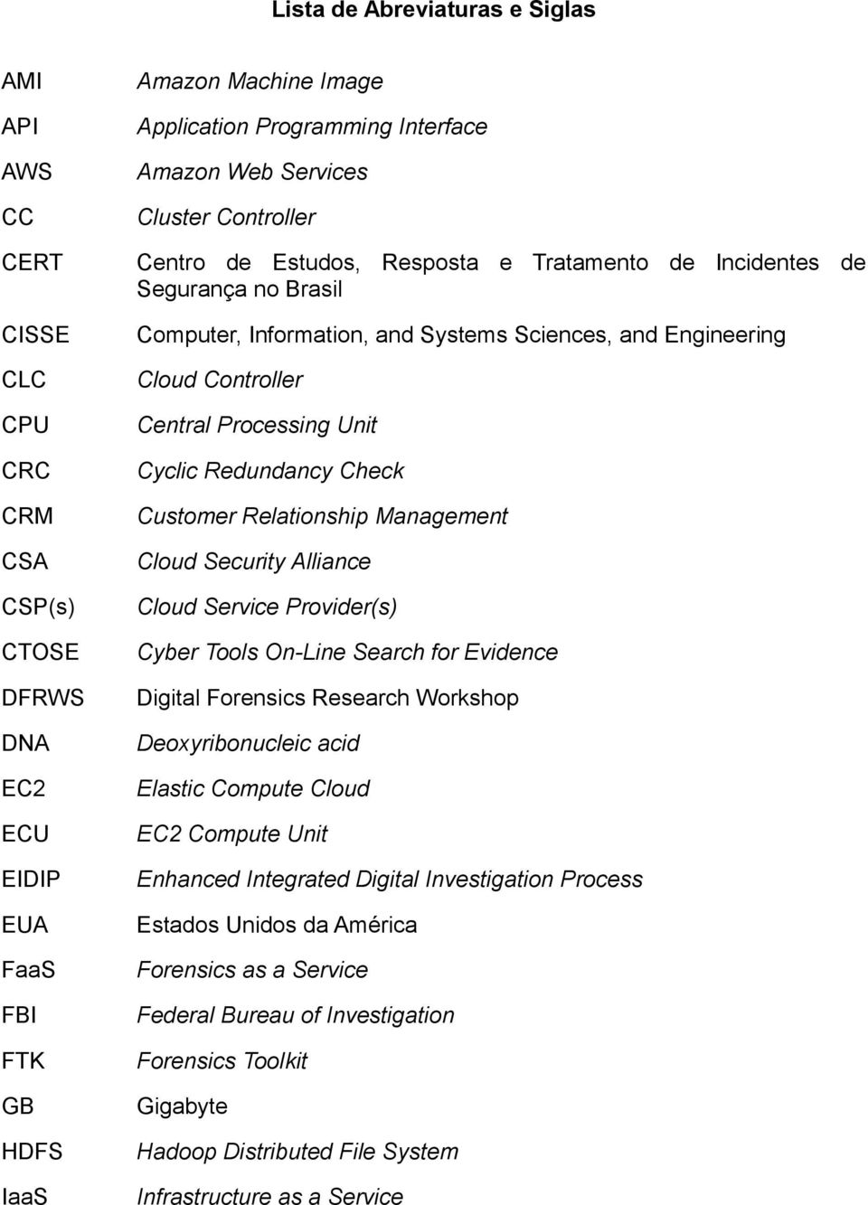 Central Processing Unit Cyclic Redundancy Check Customer Relationship Management Cloud Security Alliance Cloud Service Provider(s) Cyber Tools On-Line Search for Evidence Digital Forensics Research