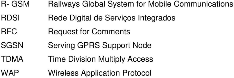 for Comments SGSN Serving GPRS Support Node TDMA Time