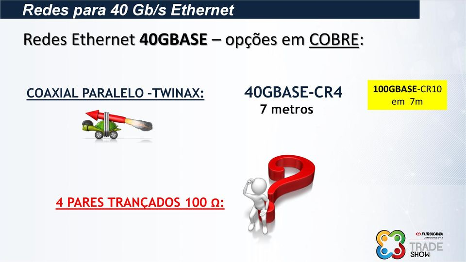 COAXIAL PARALELO TWINAX: 40GBASE-CR4 7