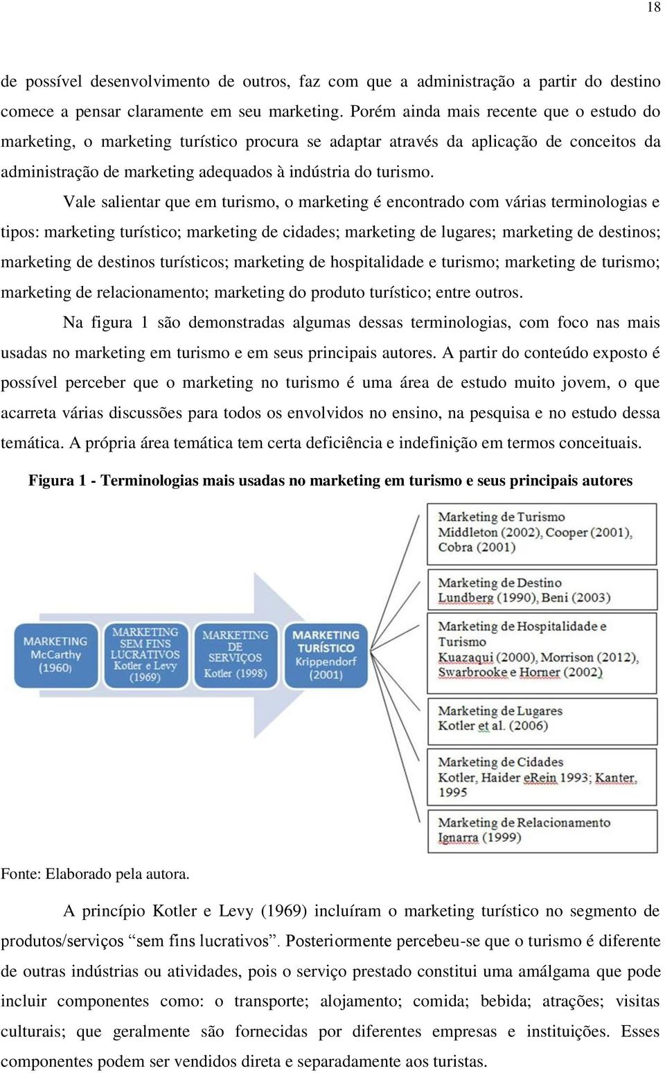 Vale salientar que em turismo, o marketing é encontrado com várias terminologias e tipos: marketing turístico; marketing de cidades; marketing de lugares; marketing de destinos; marketing de destinos