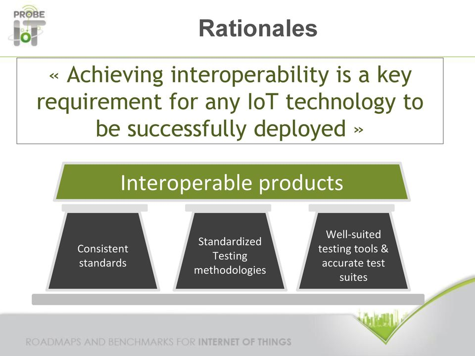 Interoperable products Consistent standards Standardized