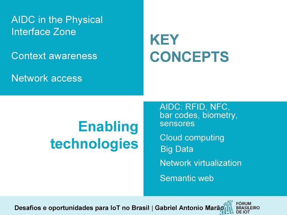 technologies AIDC: RFID, NFC, bar codes, biometry,