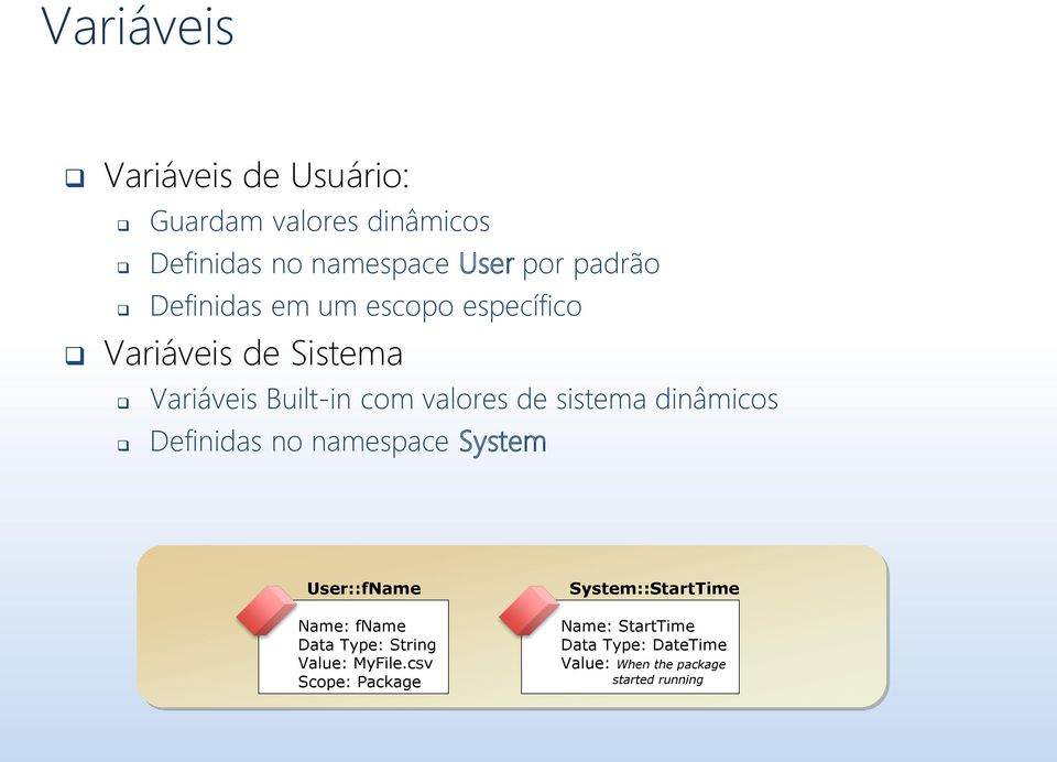 dinâmicos Definidas no namespace System User::fName Name: fname Data Type: String Value: MyFile.