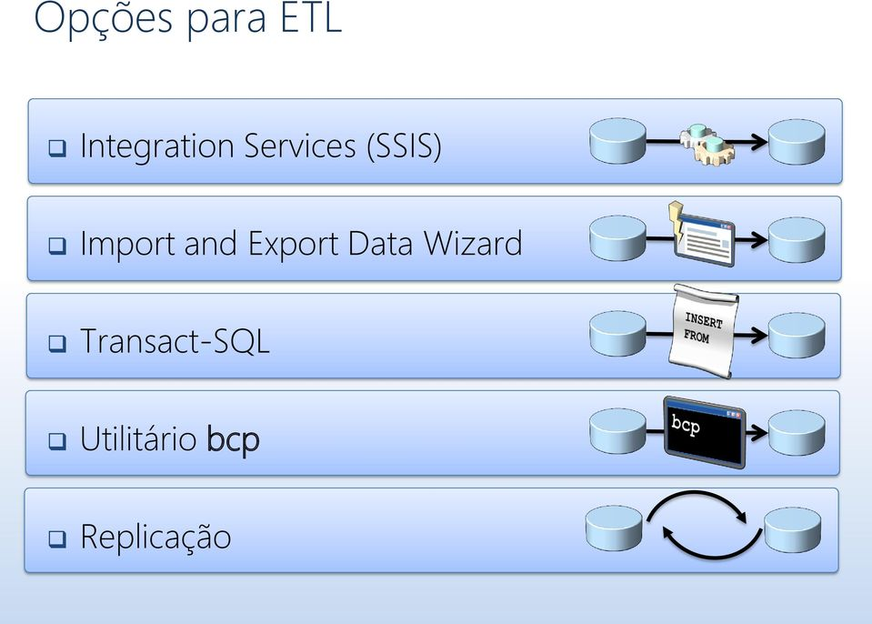 Export Data Wizard