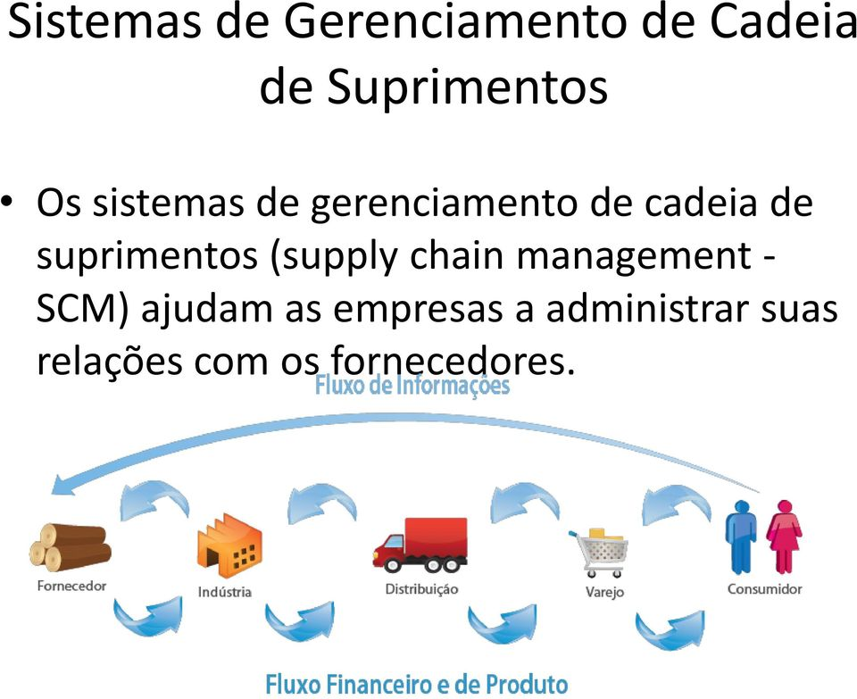 suprimentos (supply chain management - SCM) ajudam