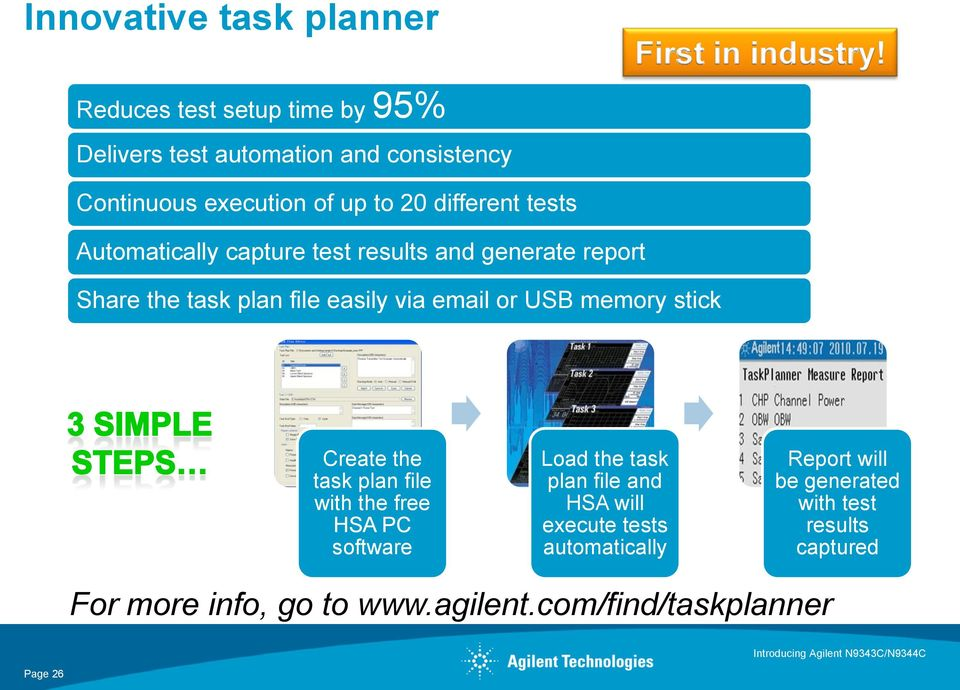 report Share the task plan file easily via email or USB memory stick Create the task plan file with the free HSA PC software Load the