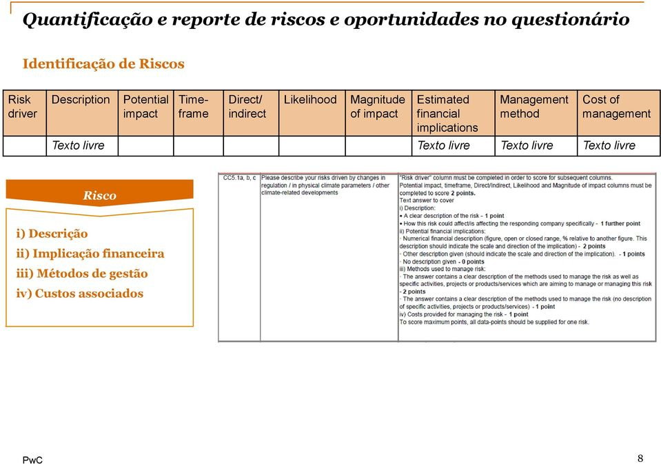 Estimated financial implications Management method Cost of management Texto livre Texto livre Texto