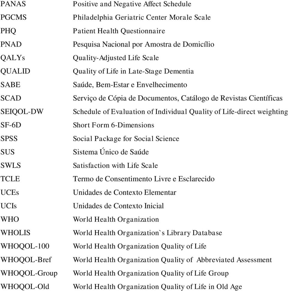 Envelhecimento Serviço de Cópia de Documentos, Catálogo de Revistas Científicas Schedule of Evaluation of Individual Quality of Life-direct weighting Short Form 6-Dimensions Social Package for Social