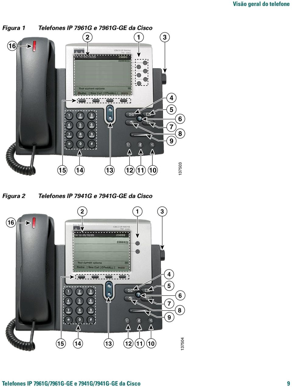 Telefones IP 7941G e 7941G-GE da Cisco 2 1 3 16 1 4 5 7 9 6 8 15 14