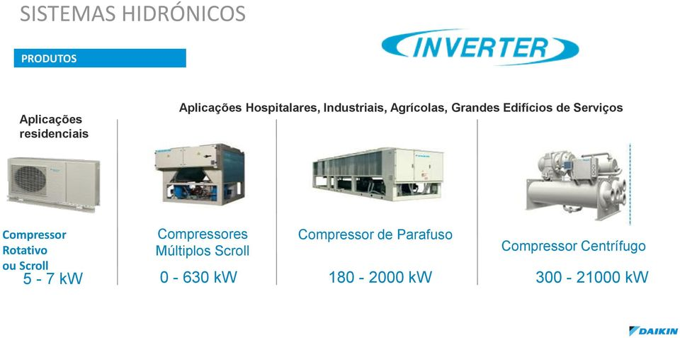 Compressor Rotativo ou Scroll 5-7 kw Compressores Múltiplos Scroll