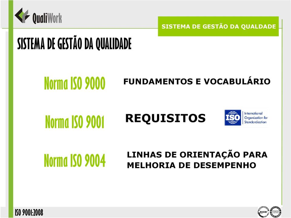 Norma ISO 9004 FUNDAMENTOS E VOCABULÁRIO
