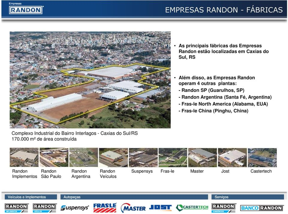 North America (Alabama, EUA) - Fras-le China (Pinghu, China) Complexo Industrial do Bairro Interlagos - Caxias