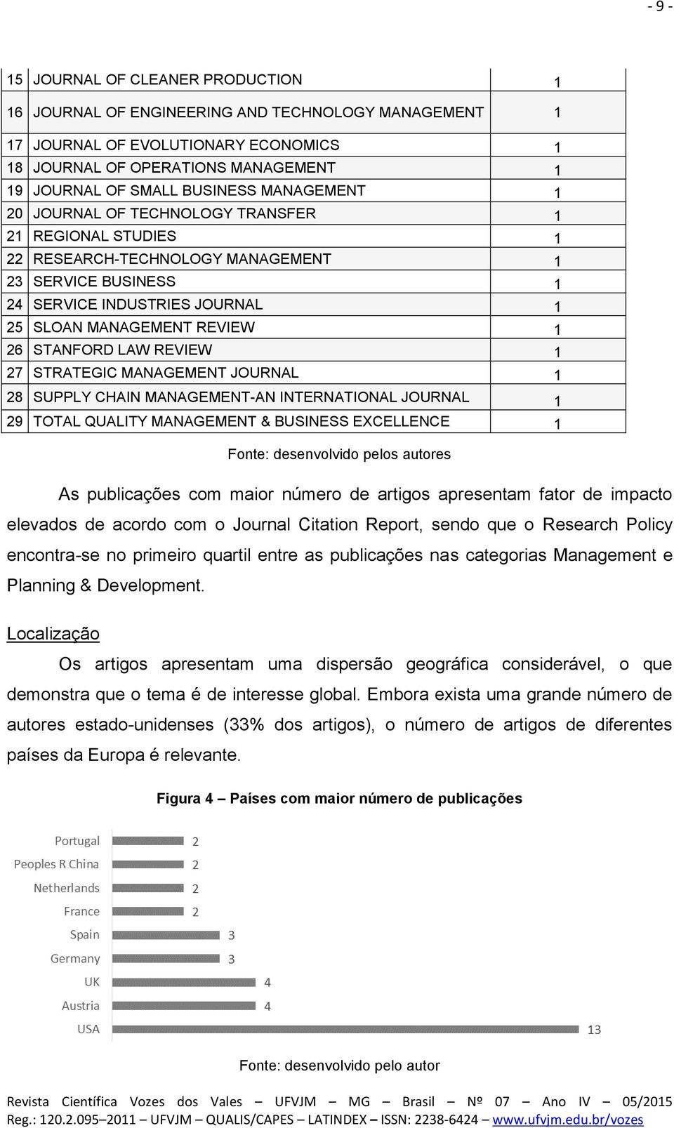 STANFORD LAW REVIEW 1 27 STRATEGIC MANAGEMENT JOURNAL 1 28 SUPPLY CHAIN MANAGEMENT-AN INTERNATIONAL JOURNAL 1 29 TOTAL QUALITY MANAGEMENT & BUSINESS EXCELLENCE 1 Fonte: desenvolvido pelos autores As