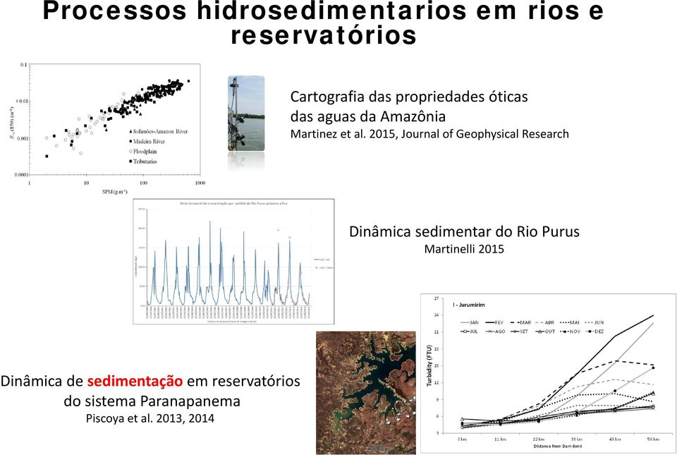 2015, Journal of Geophysical Research Dinâmica sedimentar do Rio Purus