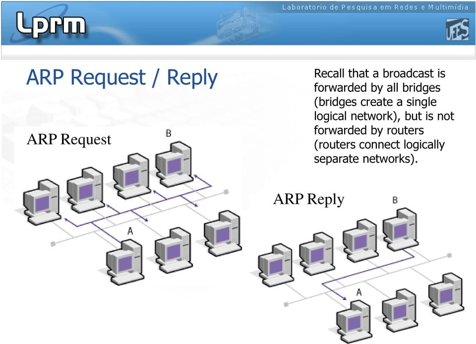 a single logical network), but is not forwarded by