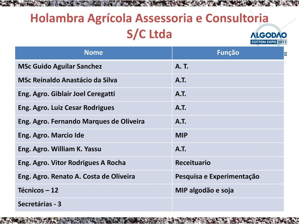 Agro. Marcio Ide Eng. Agro. William K. Yassu Eng. Agro. Vitor Rodrigues A Rocha Eng. Agro. Renato A.