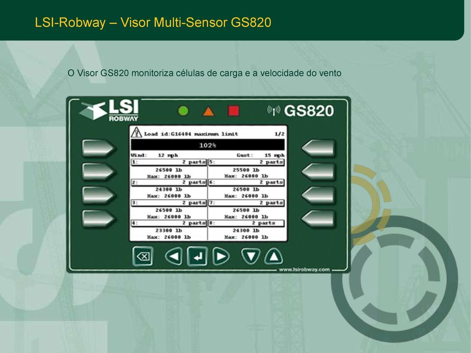Visor GS820 monitoriza
