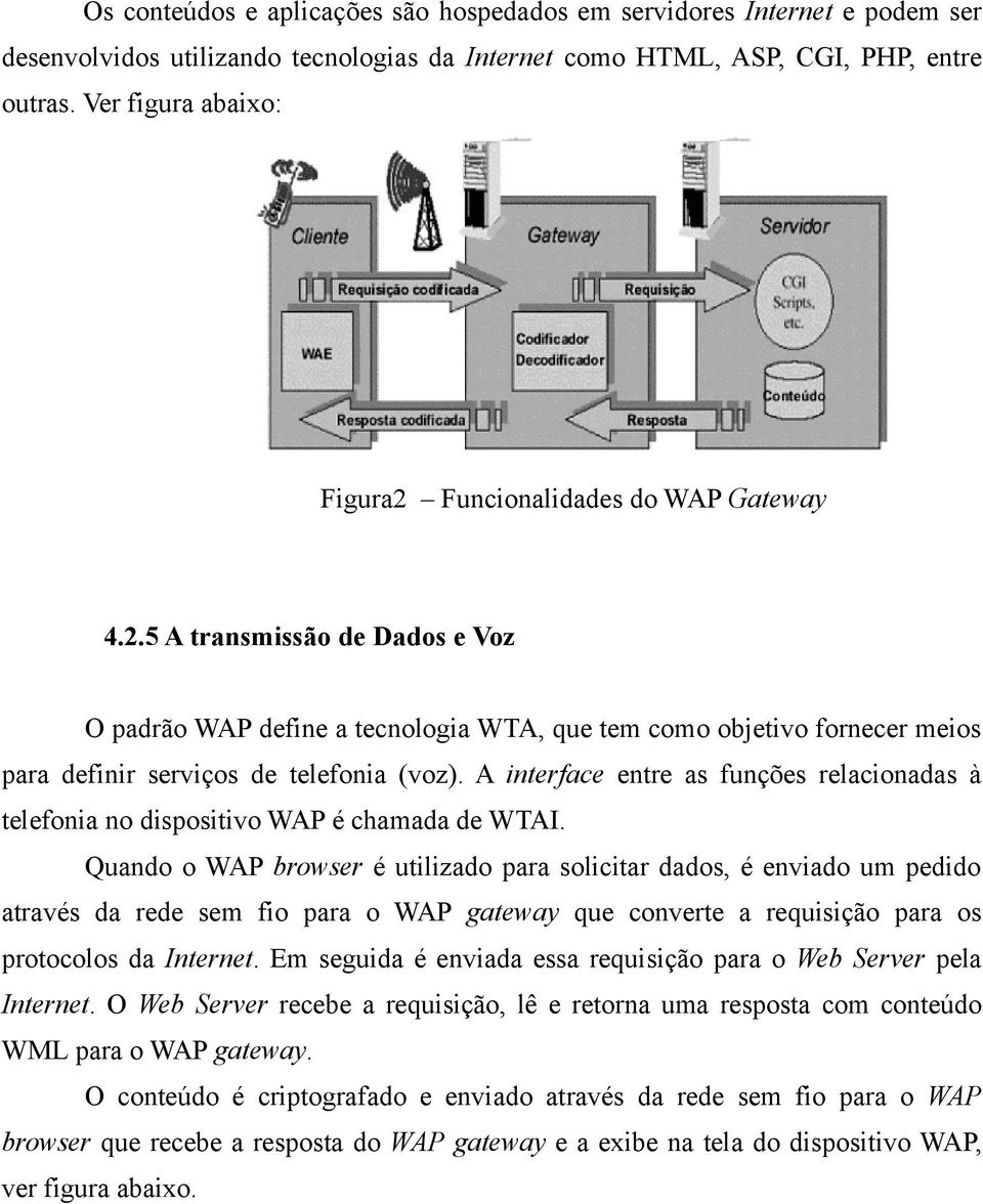 A interface entre as funções relacionadas à telefonia no dispositivo WAP é chamada de WTAI.