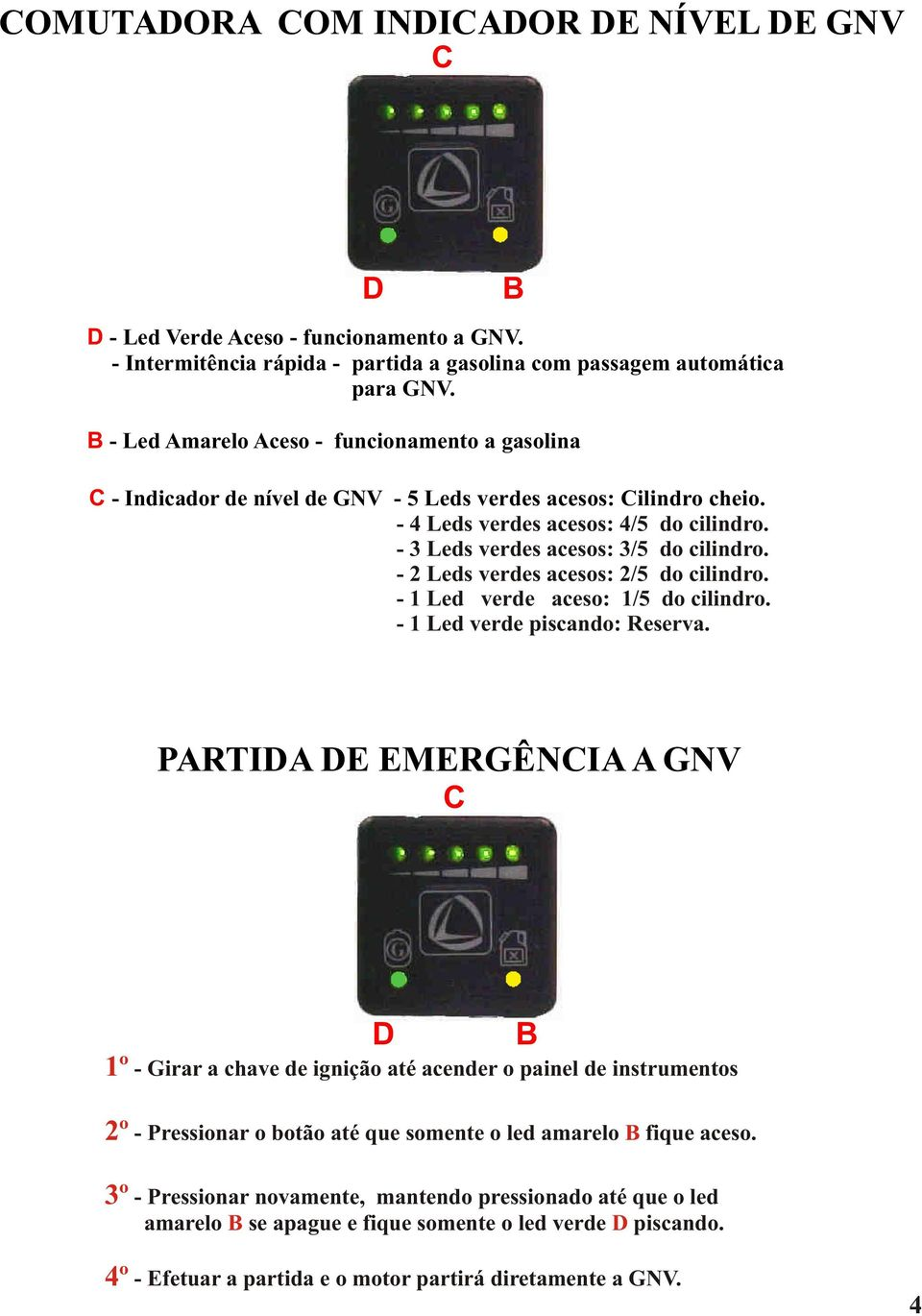 - 2 Leds verdes acesos: 2/5 do cilindro. - 1 Led verde aceso: 1/5 do cilindro. - 1 Led verde piscando: Reserva.