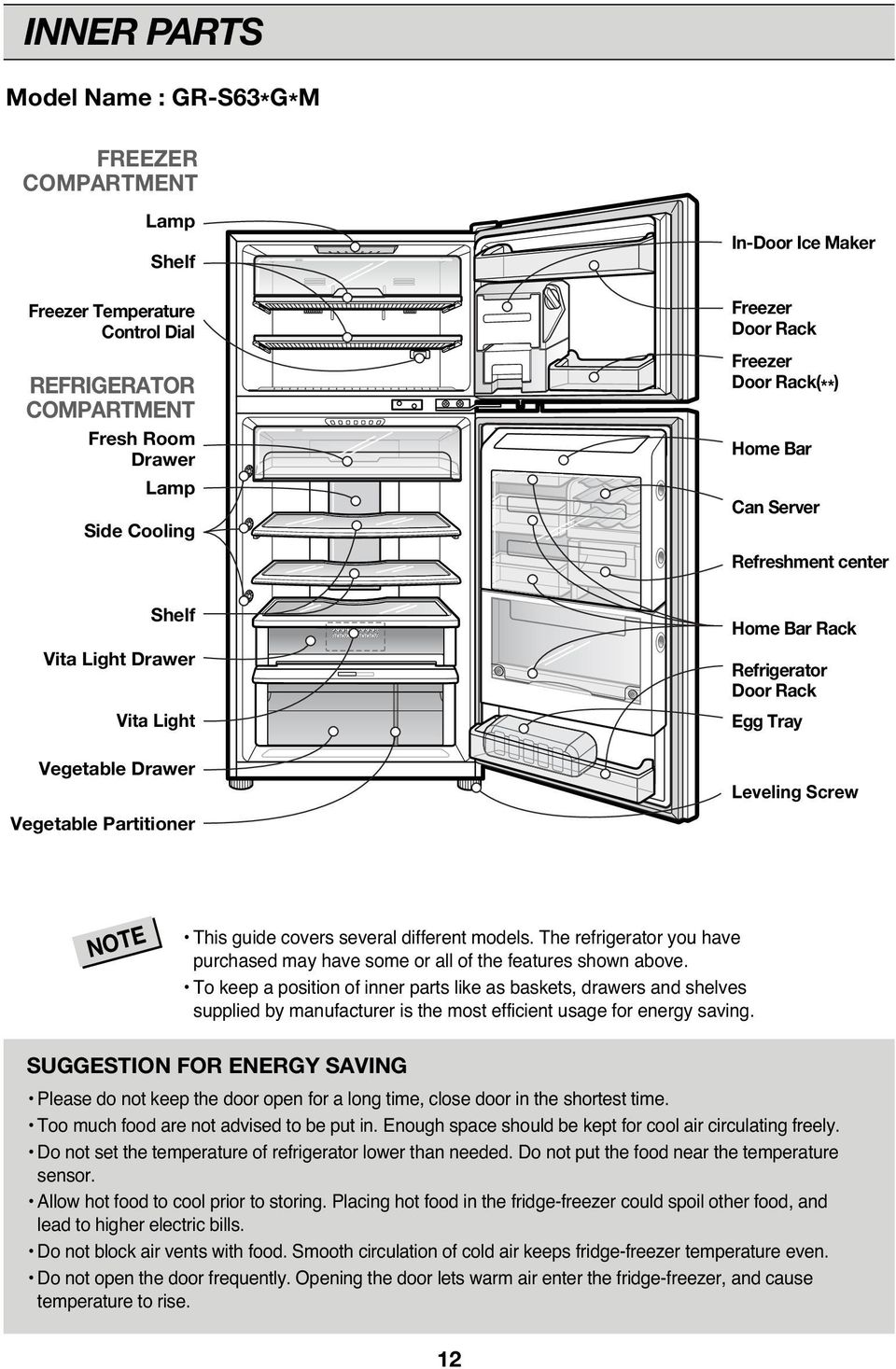 NOTE This guide covers several different models. The refrigerator you have purchased may have some or all of the features shown above.