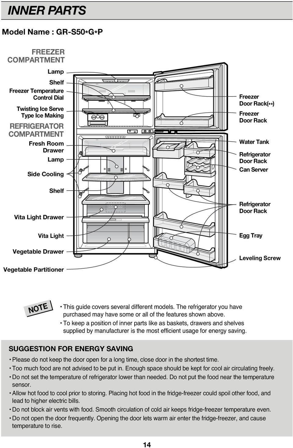 Leveling Screw NOTE This guide covers several different models. The refrigerator you have purchased may have some or all of the features shown above.