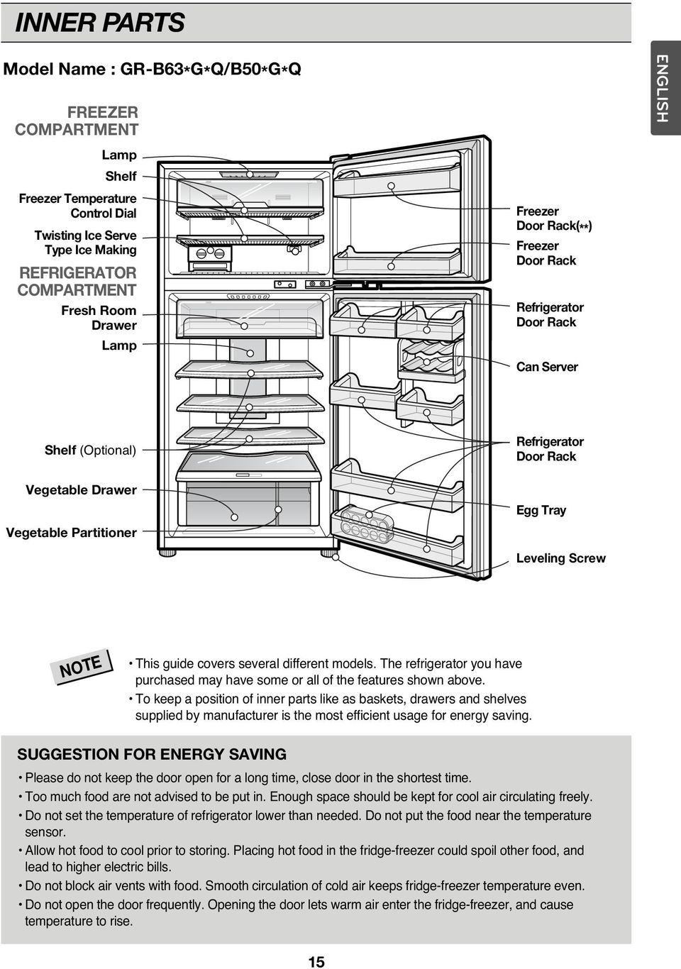 covers several different models. The refrigerator you have purchased may have some or all of the features shown above.