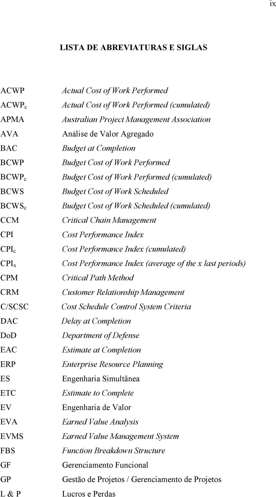 (cumulated) Budget Cost of Work Scheduled Budget Cost of Work Scheduled (cumulated) Critical Chain Management Cost Performance Index Cost Performance Index (cumulated) Cost Performance Index (average