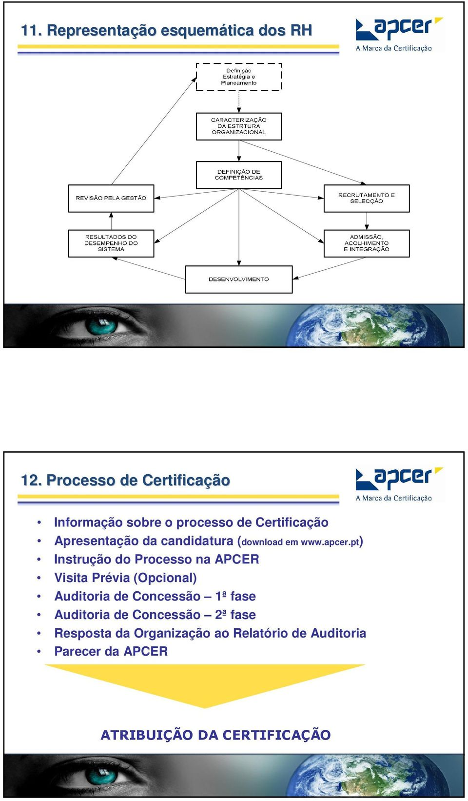 candidatura (download em www.apcer.