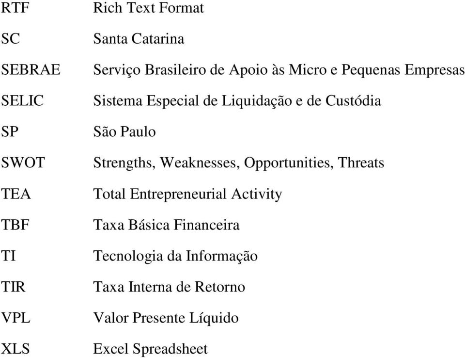 São Paulo Strengths, Weaknesses, Opportunities, Threats Total Entrepreneurial Activity Taxa