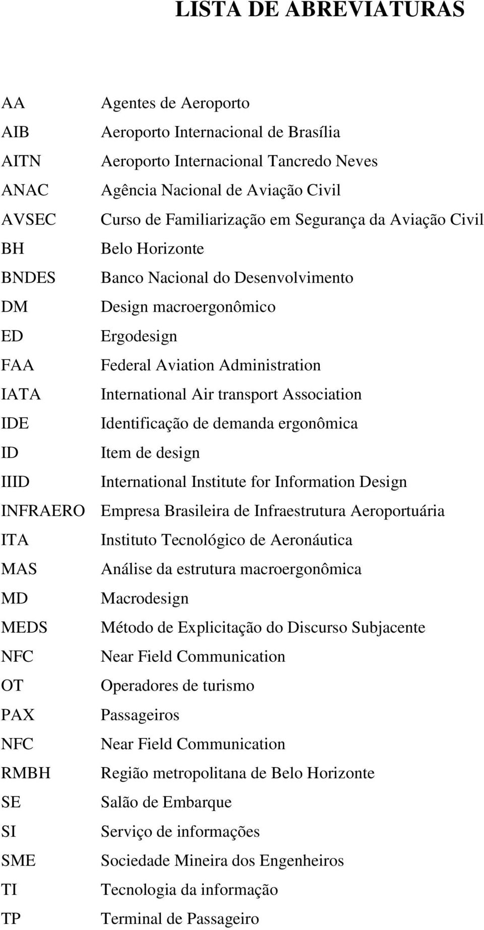 Association IDE Identificação de demanda ergonômica ID Item de design IIID International Institute for Information Design INFRAERO Empresa Brasileira de Infraestrutura Aeroportuária ITA Instituto
