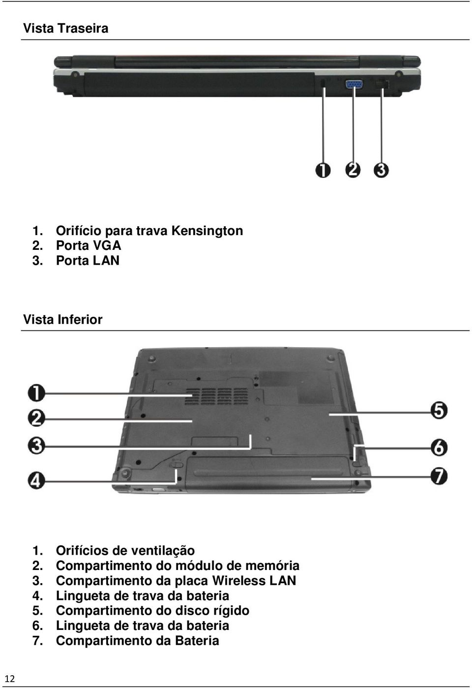 Compartimento do módulo de memória 3. Compartimento da placa Wireless LAN 4.