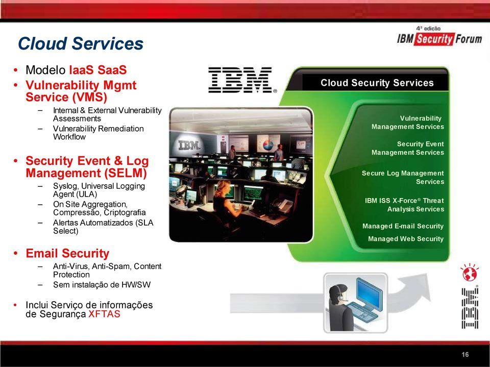 Services Vulnerability Management Services Security Event Management Services Secure Log Management Services IBM ISS X-Force Threat Analysis Services Managed