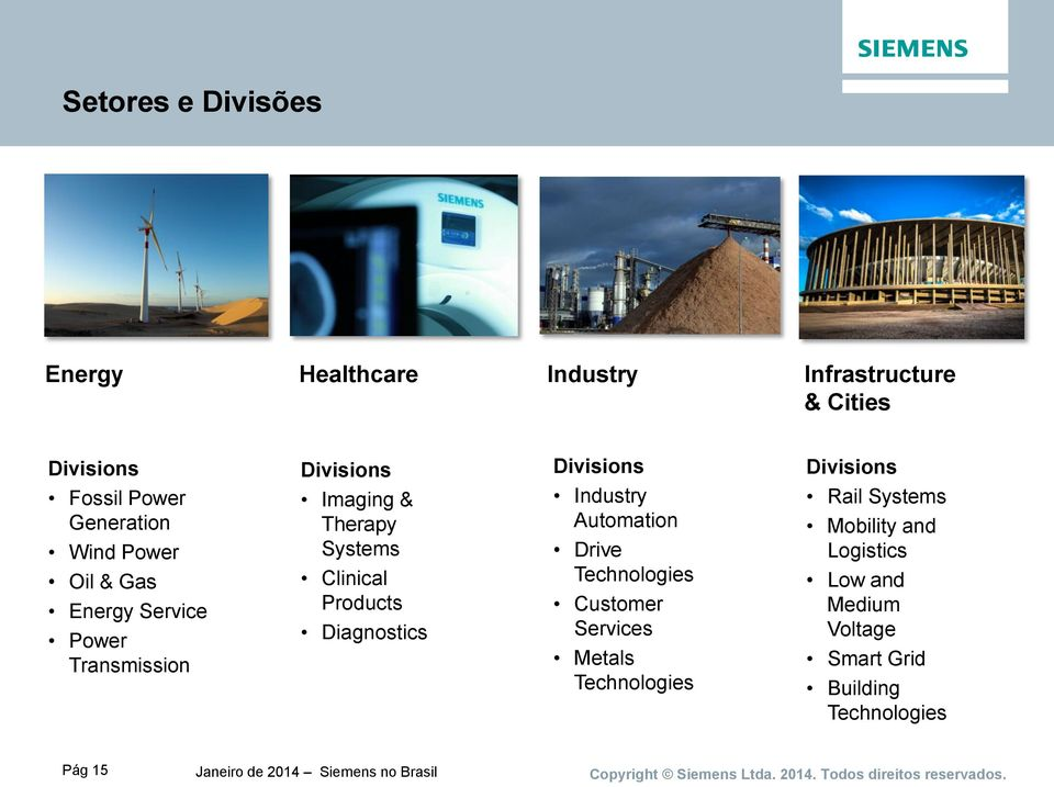 Products Diagnostics Divisions Industry Automation Drive Technologies Customer Services Metals