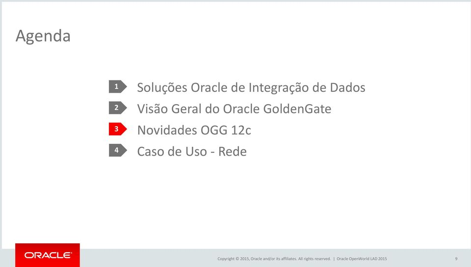 Caso de Uso - Rede Copyright 2015, Oracle and/or its