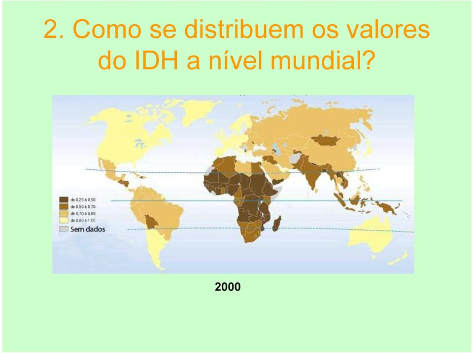 valores do IDH
