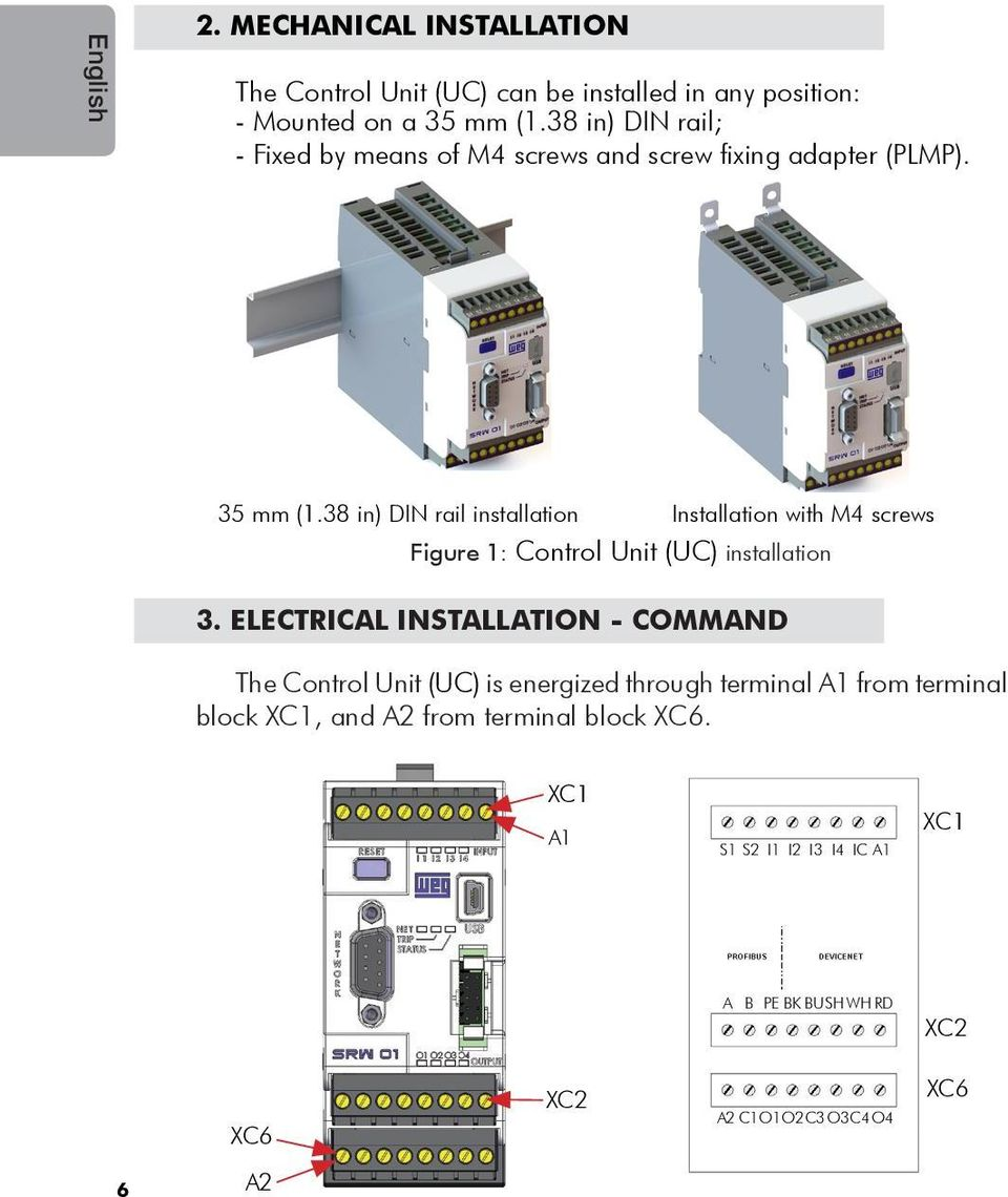 38 in) DIN rail installation Installation with M4 screws Figure 1: Control Unit (UC) installation 3.