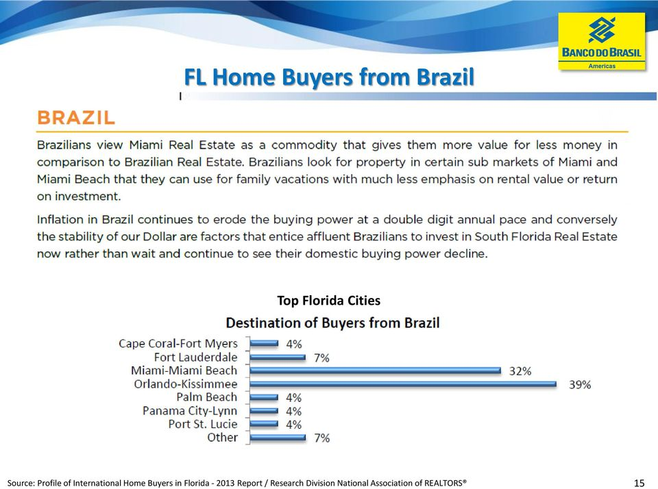 Home Buyers in Florida - 2013 Report /